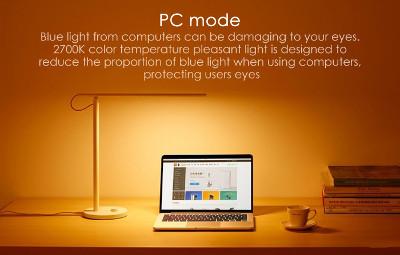 Coupon lampe de bureau connectée xiaomi gearbest